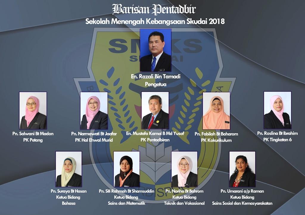 Carta Organisasi SMKS 2018