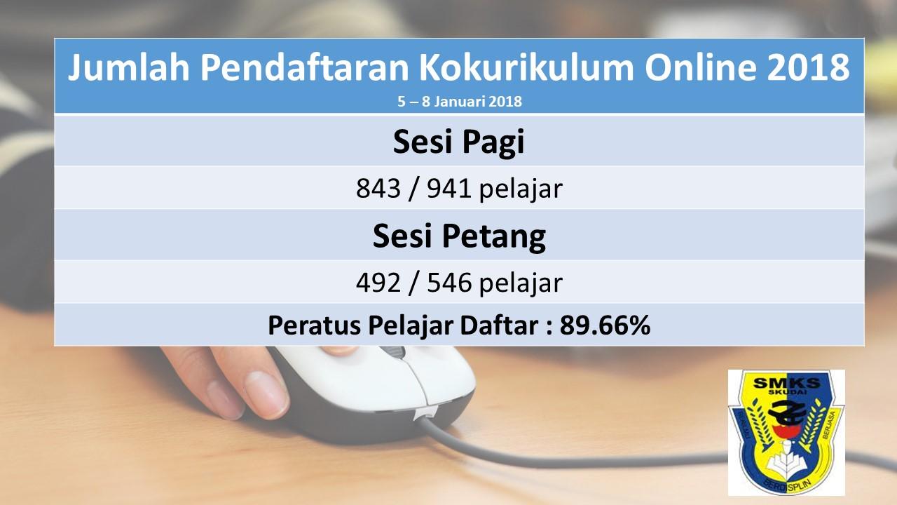Status Pendaftaran Kokurikulum 2018