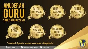 Read more about the article Anugerah Guru SMK Skudai 2020