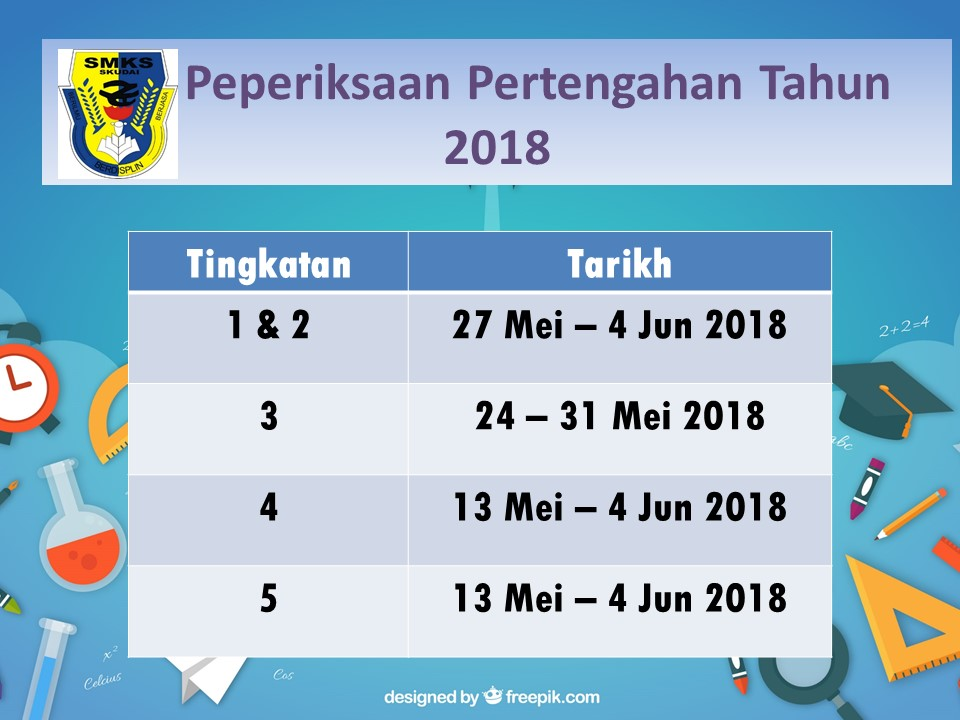 Read more about the article Pemberitahuan : Peperiksaan Pertengahan Tahun 2018