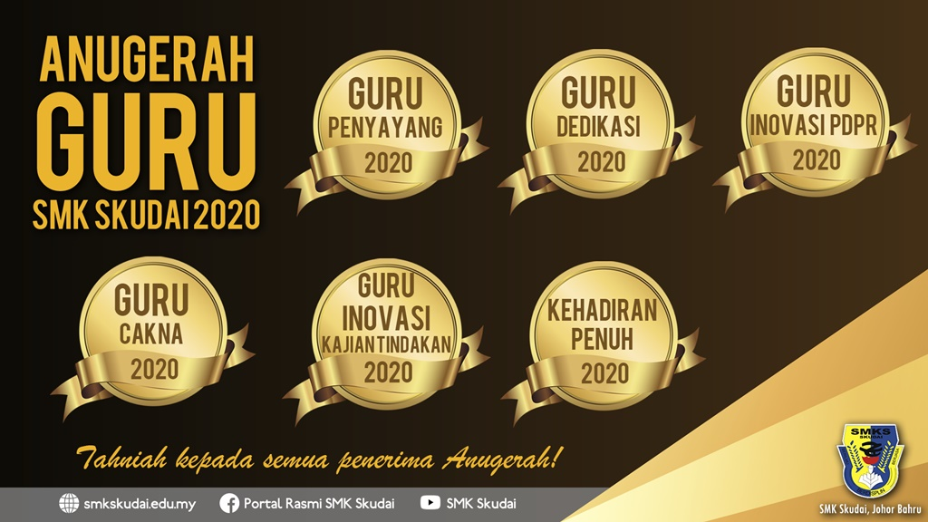 Anugerah Guru SMK Skudai 2020
